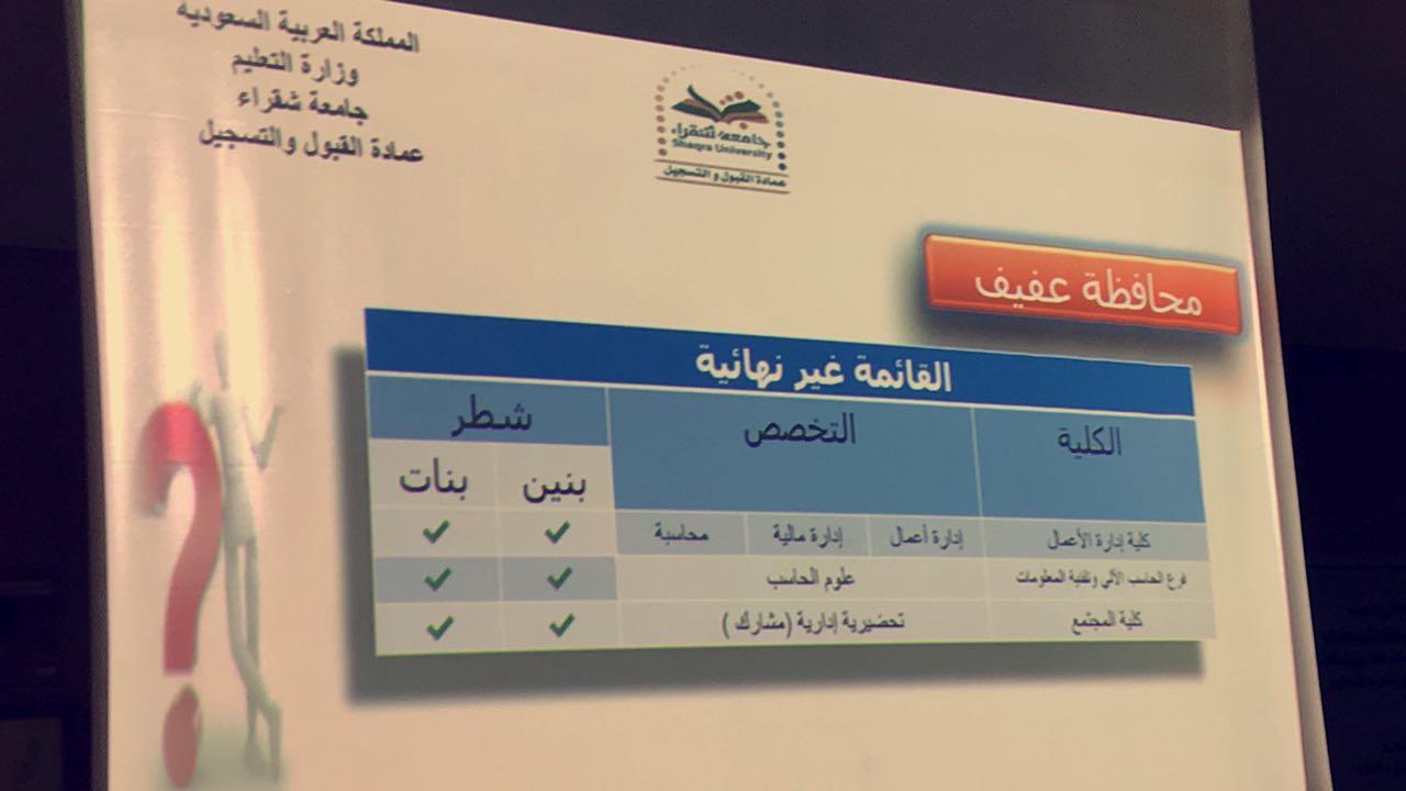 محاضرة عن القبول والتسجيل لكافة ثانويات عفيف كلية الحاسب للطالبات جامعة شقراء